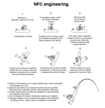 Istruzioni portacanna NFC